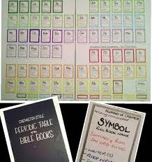 printable periodic table of the bible jw family worship ideas bible periodic table