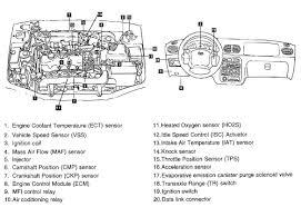 car engine repair manual 1997 hyundai elantra transmission control 1999 hyundai excel engine diagram 1999 free engine image for user