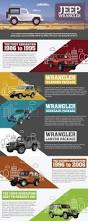 354 best jeeps images on pinterest jeep willys jeep stuff and cars