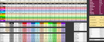 Google Docs Spreadsheet Help Steam Community Guide Price Guide