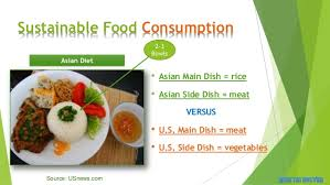 powerpoint example u s food sustainability
