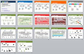 powerpoint timeline presentation 15 top slides