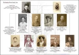 family tree research services expert help to research my family tree