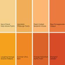 sherwin williams 2014 color forecast intrinsic featuring orange