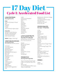 17 day diet cycle 1 accelerated food list flexitarian beyond