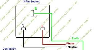peavey predator wiring diagram wiring diagram and schematic