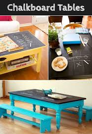 Games To Play At The Dinner Table Best 25 Playroom Table Ideas On Pinterest Ikea Playroom Ikea
