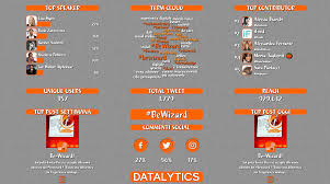 events big screen archivi datalytics we make sense of big data