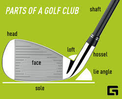 what is loft angle on a golf club best loft 2017