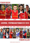 picture of Pemain baru Liverpool 2012-2013 ReddersCreepers - Blog Liverpool  images wallpaper