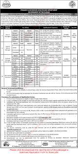 punjab health facilities management company jobs september 2017