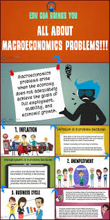 113 best economics images on pinterest economics lessons