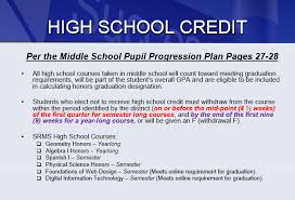 online geometry class for high school credit srms home shoal river middle school