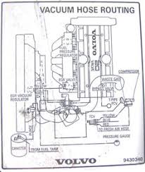 engine diagram volvo xc90 engine wiring diagrams instruction