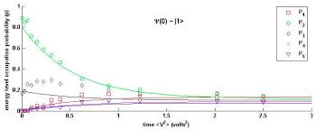 entropy free full text comparing the models of steepest