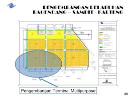 layout pelabuhan benoa pelindo iii