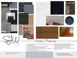 Kitchen Materials How To Design A Kitchen U2013 That Adds Value To Your Home And