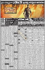 Cinemark Six Flags Mall Arlington Tx Janatha Garage Nizam Release Centres Andhraboxoffice Com