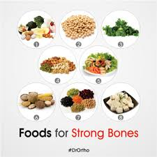 foods to avoid for bone health ayurvedic health care blog