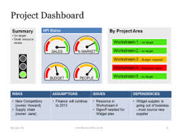 powerpoint project dashboard with status template data analysis