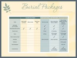 funeral packages funeral home tablets funeral home presentations