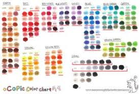 copic marker tutorial i by cartoongirl7 on deviantart