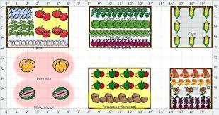 How To Plan A Garden Layout Garden Layout Plans Garden Plan Small Garden Planning Design