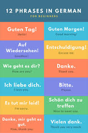 travel phrases images Basic german phrases for travel wanderlust chronicles travel blog jpg
