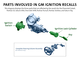 nissan frontier ignition switch gm suspends engineers adds recall repair ups cost to 1 3b