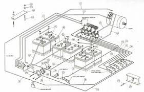 wire diagram for ezgo golf cart wire wiring diagrams
