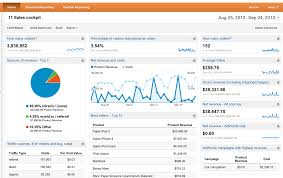 monthly sales report template excel how to get sales reports based on orders in ecwid ecwid not a single built in report of any shopping cart in the world will ever have the same level of power and flexibility as google analytics which has been
