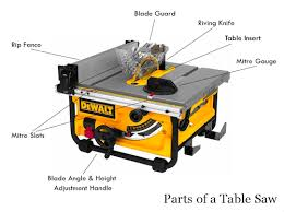 dewalt table saw dust collection table saw reviews in the uk diy high