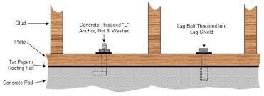 fastening wood to concrete floor carpet vidalondon