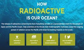 Fukushima Radiation Map Filling In The Gaps On Fukushima Radiation And Its Effects On Fish
