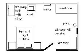 Feng Shui Bedroom Layout Bed With Diagram Feng Shui For Your - Feng shui bedroom furniture layout