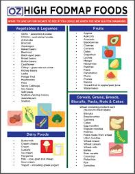 fod map low fodmap diet what are fodmaps