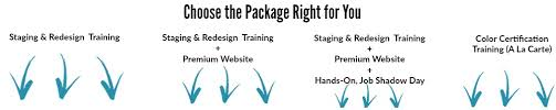 Accentuate Home Staging Design Group Home Staging Certification Hsr Home Staging Certification Training