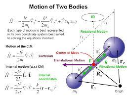 18 12afig pchem jpg rotational motion center of mass translational
