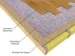 soundproofing underlay for wooden floors meze