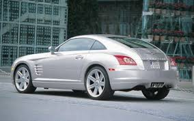 car throttle parting shot the chrysler crossfire
