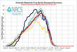 Colorado Drought Map by 08 June 2017 Coyote Gulch