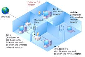 Home And Small Office Network Topologies - Home office network design