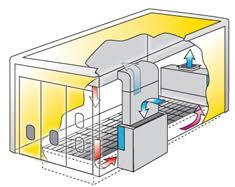 chambre de peinture automobile cabine peinture ventilation verticale tricolor industries pour