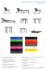 brown celebrates 70 years iconic design with colorful