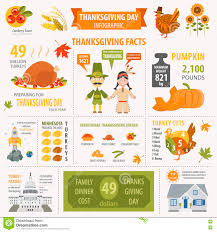 thanksgiving 54 phenomenal thanksgiving facts photo ideas