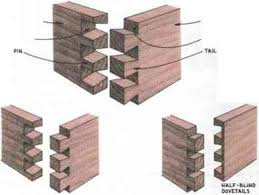 half blind dovetail jigs router techniques woodworking archive