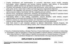 Sample Buyer Resume by Retail Buyer Resume Resume Example Resume Templates Buyer Resume