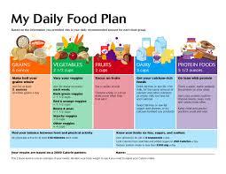 dash diet menu plans my eating disorder would have loved u201cmy