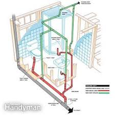 how to make a bathroom in the basement how to plumb a basement bathroom family handyman