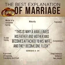 wedding quotes on bible biblical marriage quotes impressive marriage quotes bible rrrtv